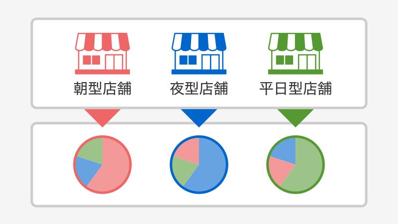 メーカー・卸売業