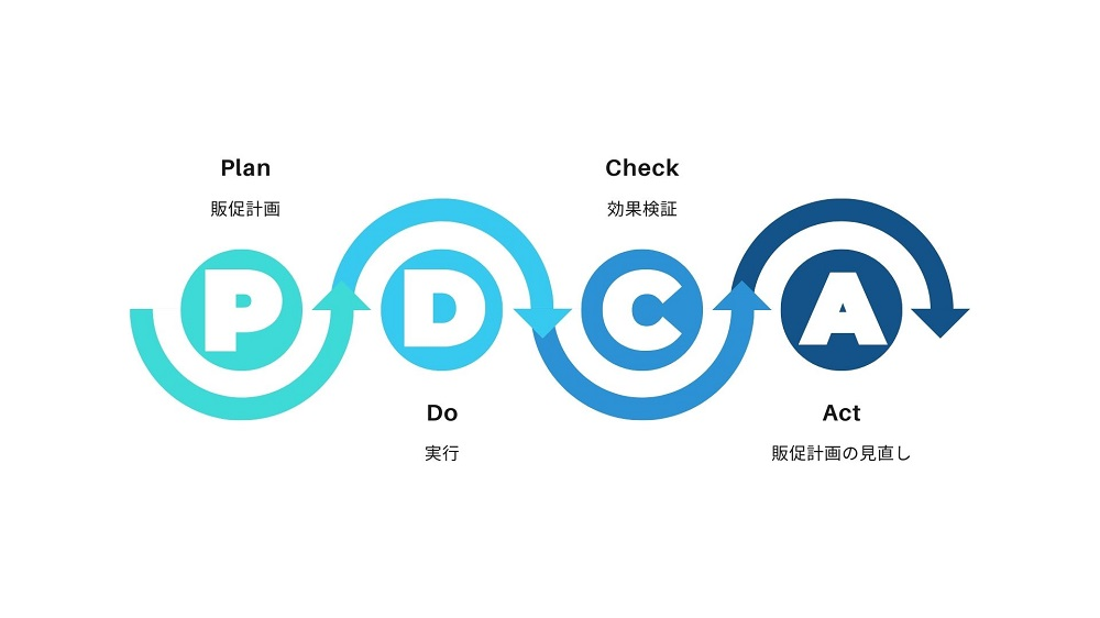 販促のPDCA