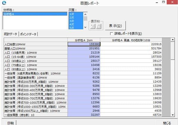 商圏内データ集計