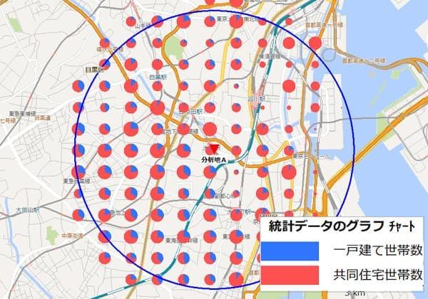 グラフマップ