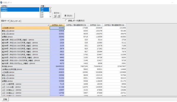 商圏内データ集計機能