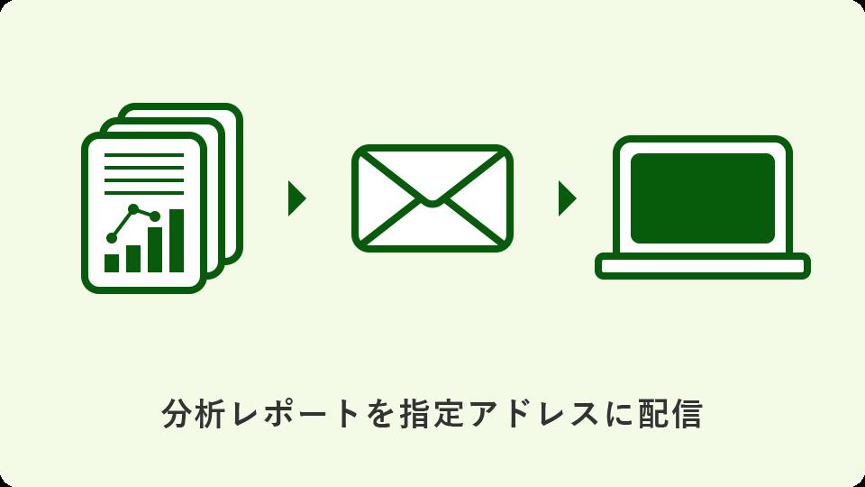 居住特性レポート配信API