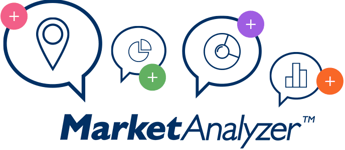 MarketAnalyzer