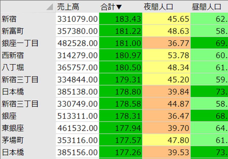ゼンリンデータコムASP地図連動