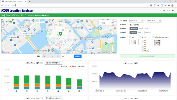 KDDI Location Analyzer
